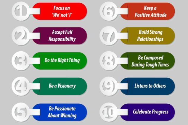 inherent qualities of good leadership